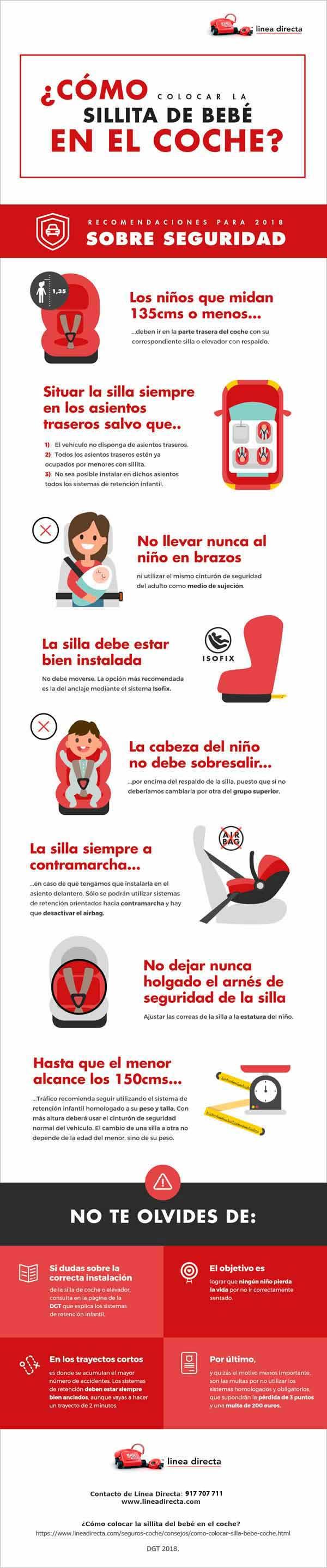 ¿Cómo colocar la silla de bebé en el coche?