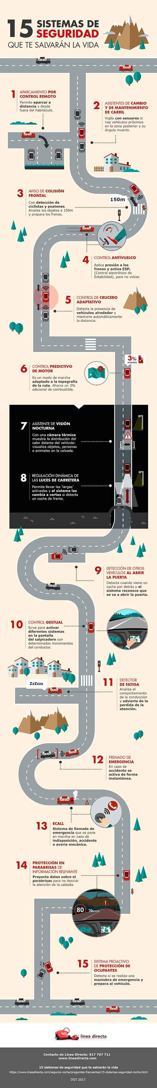 Infografia 15 sistemas de seguridad que te salvarán la vida