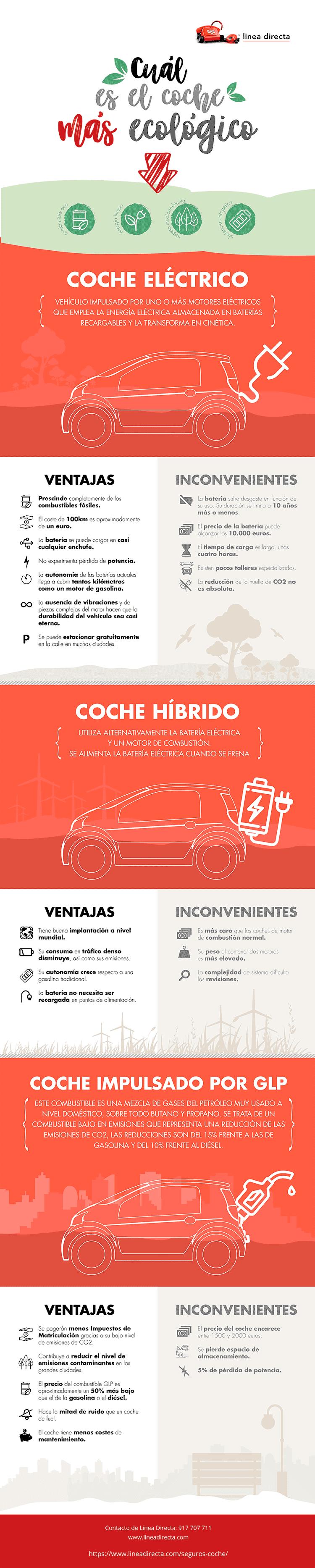 Infografia_Qué tipo de coche es más ecológico
